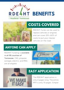 RDE4HT benefits
